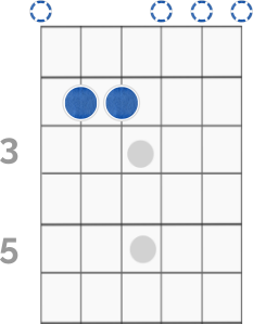Full Form E Minor Guitar Chord