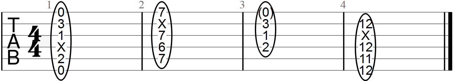 Full Form E7 Chords with Perfect Fifth