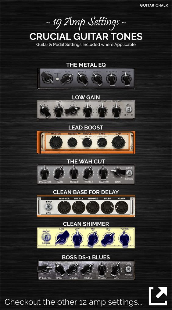 19 guitar amp settings for the best electric rock tone. Black Bedroom Furniture Sets. Home Design Ideas
