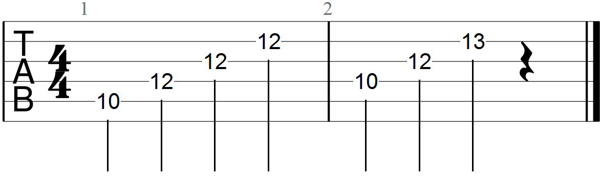 Mastering Guitar Arpeggios On The Higher Register