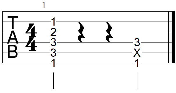 F Major Chord Guitar Tab with Dyad