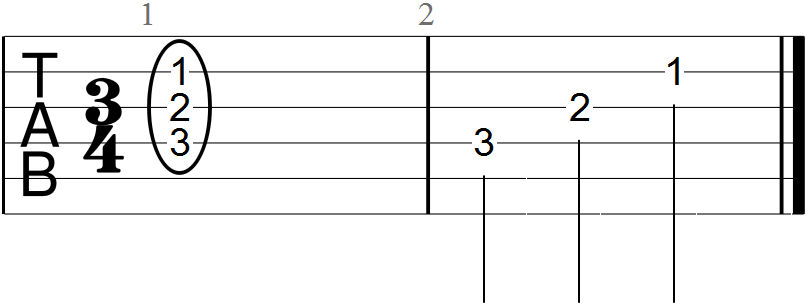 F Major Chord Guitar Tab