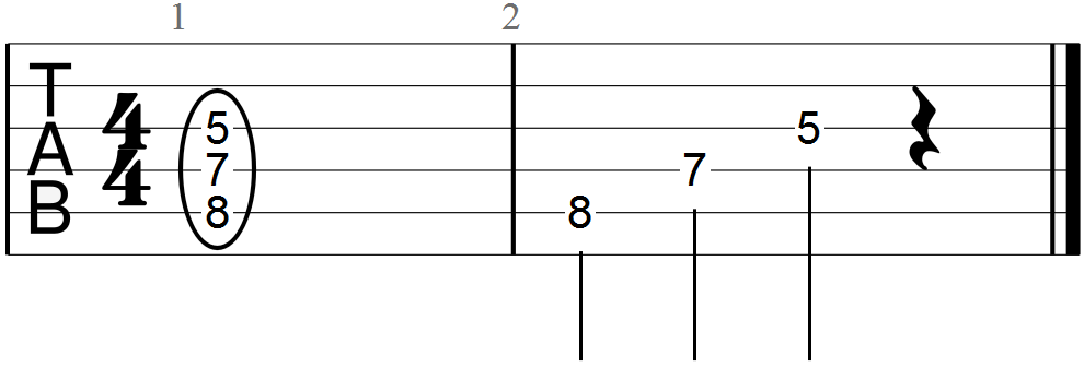 F Major Triad Guitar Tab
