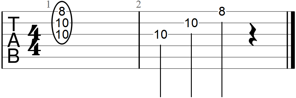 F Major Triad at the 10th Fret Position (guitar tab)