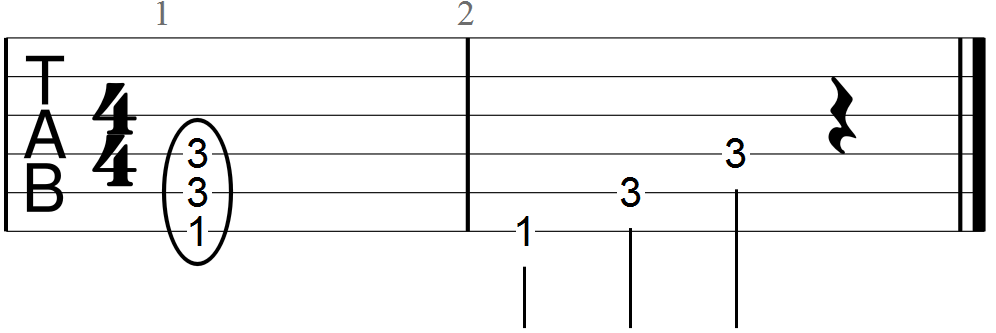 F Power Chord Guitar Tab