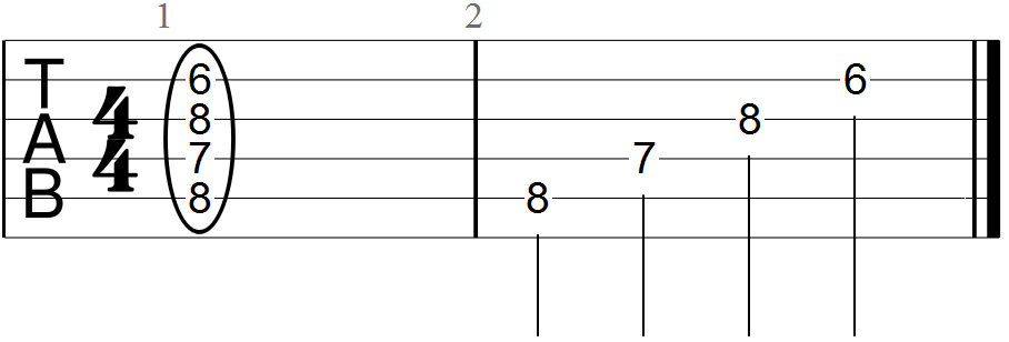 F7 Chord at the Eighth Fret Position (guitar tab)