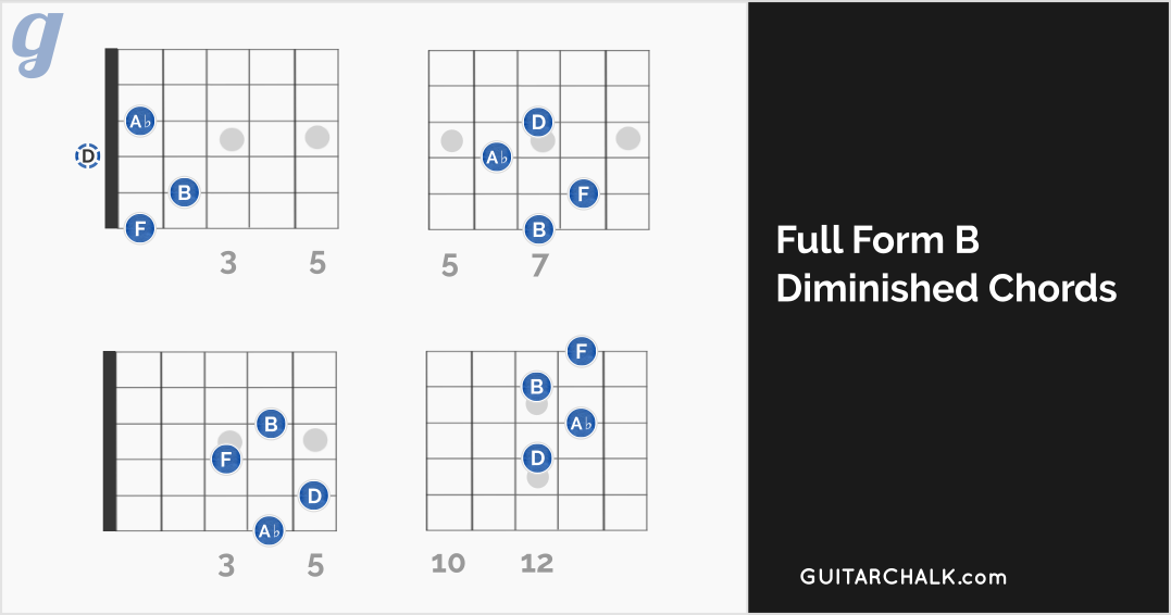 B Chords Images Chord Guitar Finger Position