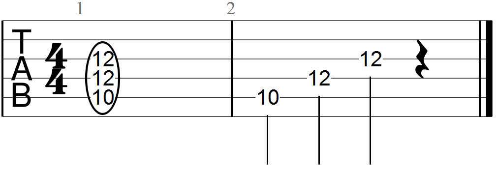 G Power Chord Positioned at the 10th Fret (guitar tab)