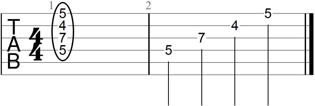 G Chord Guitar Reference with Diagrams and Tabs | Guitar Chalk