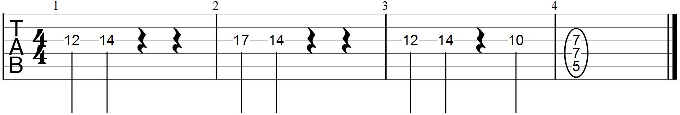 Guitar Tab Example (D Minor Melody)#2