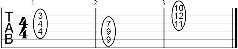 B Minor Chord Guitar Lesson And Primer Guitar Chalk