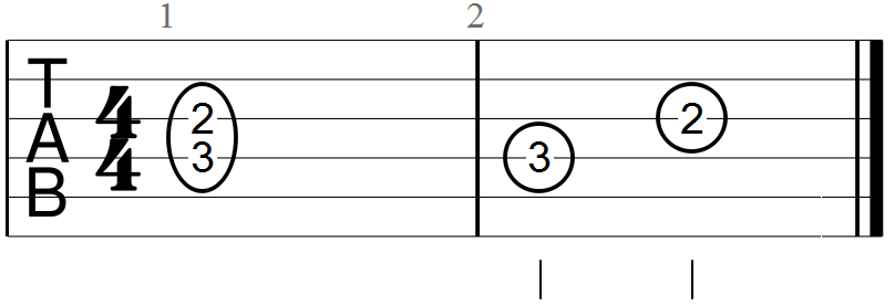 Major Third Dyad in the Key of F Guitar Tab