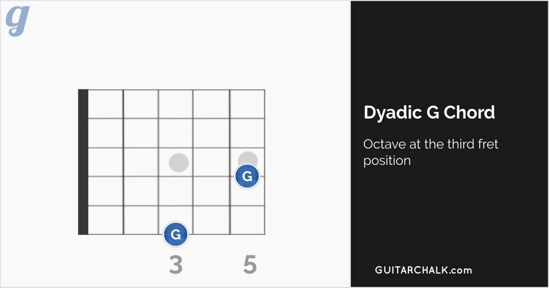 Octave Dyad in the Key of G