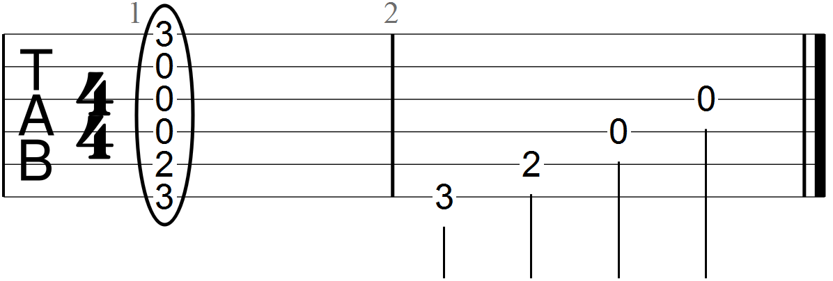 A Major Chord Gallery Piano Chord Chart With Finger Positions