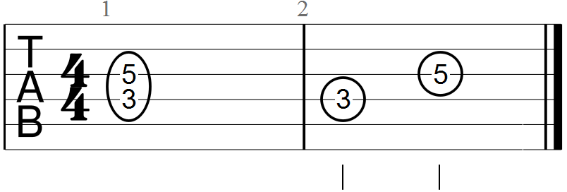 Perfect Fifth Dyad in the Key of F Guitar Tab