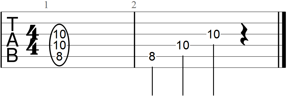 Power Chord in the Key of F at the Eighth Fret Position (guitar tab)