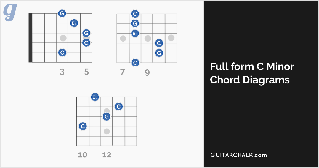 c minor chord guitar lesson  11 diagrams   tab sheets