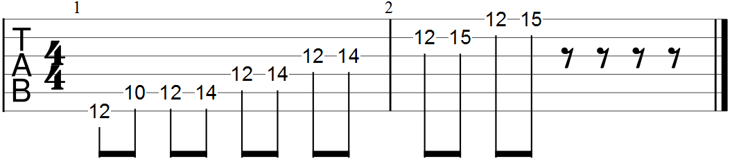 Improvised E Minor Pentatonic Pattern