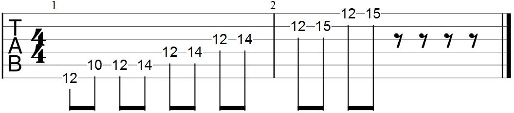 E Minor Pentatonic Scale Guitar Lesson And Improv Guide Guitar Chalk