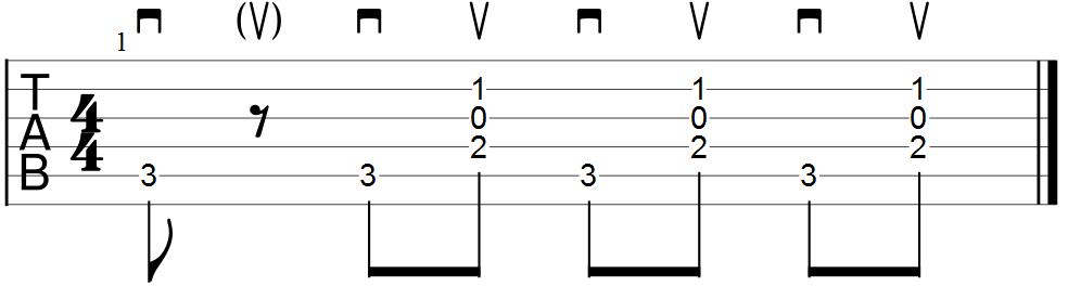 Acoustic Guitar Strumming Patterns Getting Started Worksheets Unique How To Read Strumming Patterns