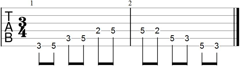 guitar pentatonic scale exercises pdf