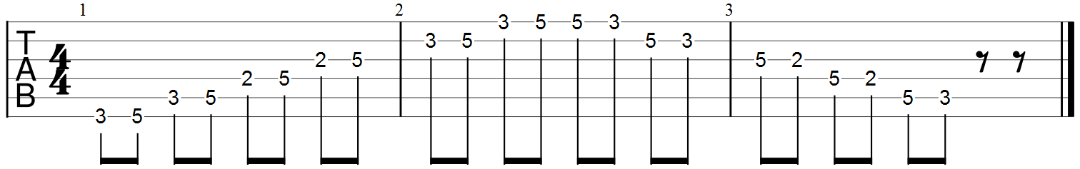 photo regarding Guitar Pentatonic Scale Chart Printable titled C Most significant Pentatonic Scale Guitar Exercise routine and Lesson Guitar