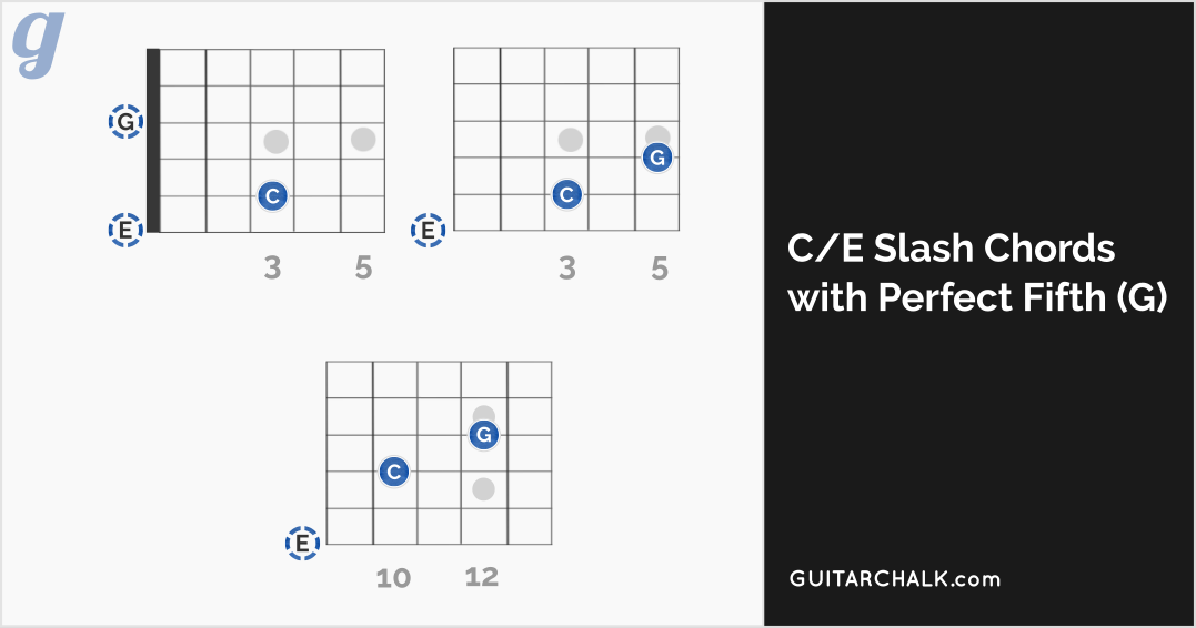 Ce Chord Lesson For Guitar Players Guitar Chalk