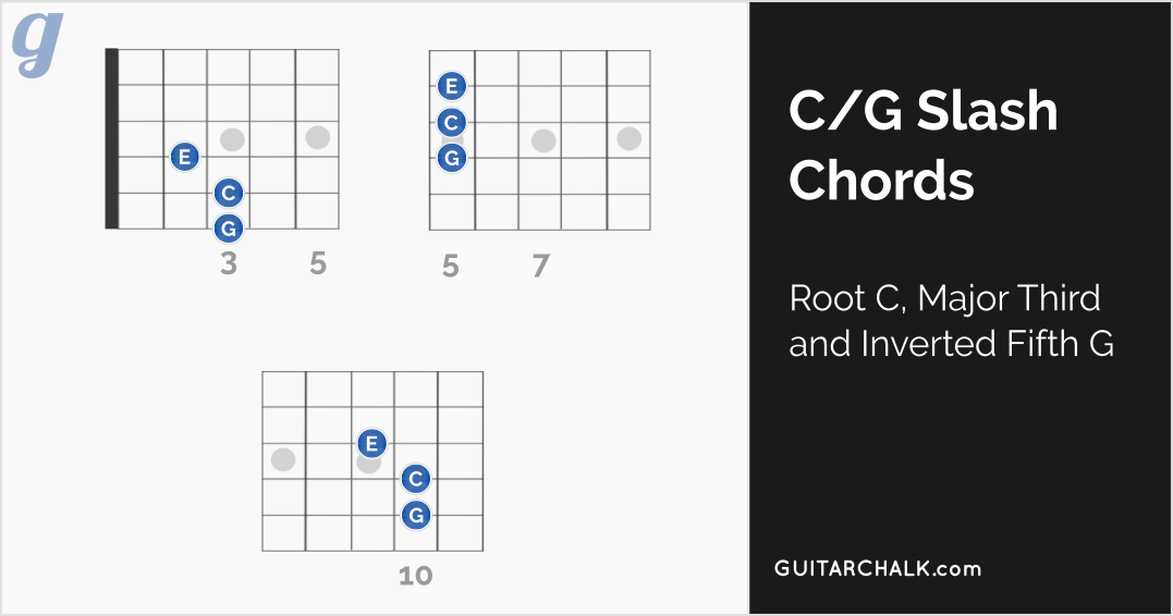 C G Guitar Chord Lesson And Reference Guitar Chalk