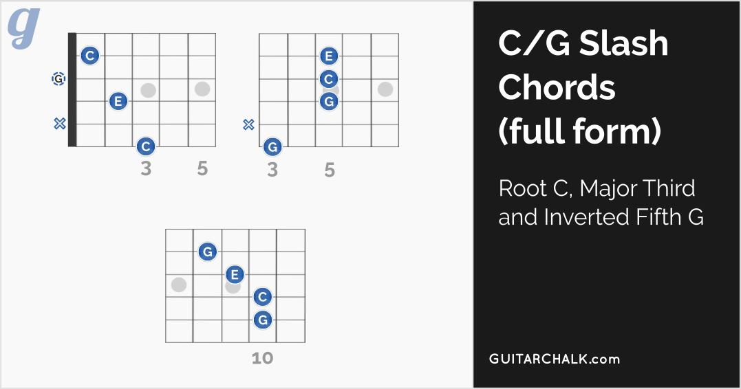 Cg Guitar Chord Lesson And Reference Guitar Chalk