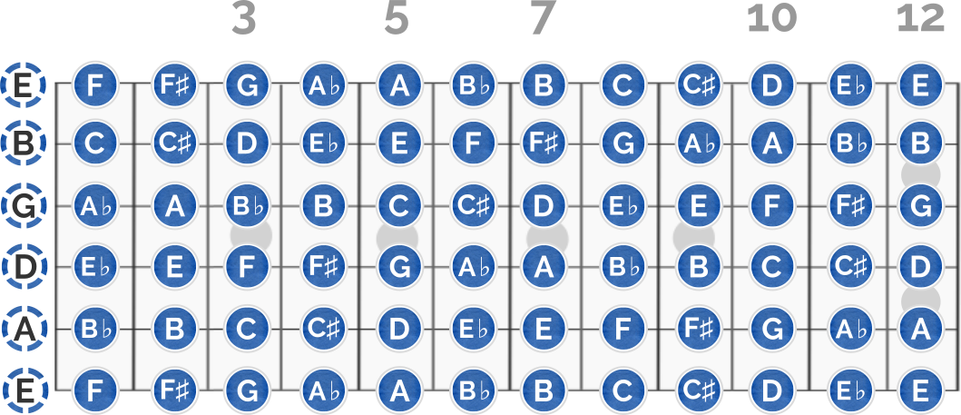 photograph about Guitar Fretboard Notes Printable titled Guitar Notes for Newbies: Simple Study with Charts Guitar Chalk
