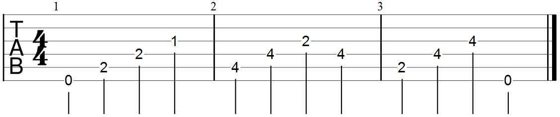 Contemporary B Chord Guitar Finger Position Festooning Basic