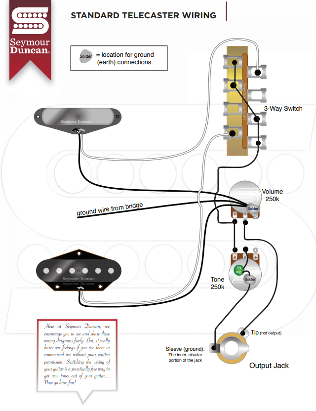 9 Best Pickup Configurations for Telecasters | Guitar Chalk Tele Wiring Diagram on tele bass, tele mirrors, tele body,