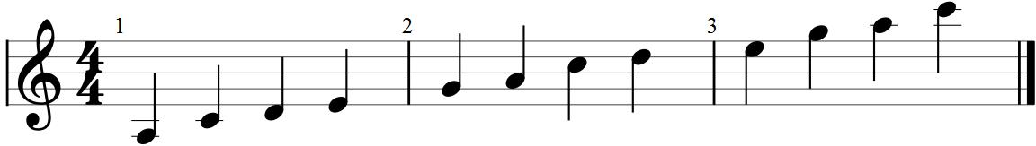 A Min Pentatonic Standard Notation