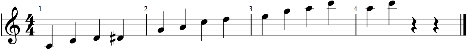 A Minor Blues Scale (notation)