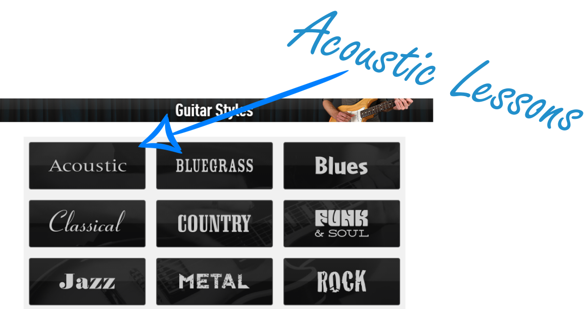 Acoustic Style in Guitar Tricks