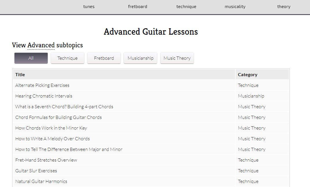 Advanced Guitar Lessons on Hub Guitar (archive)