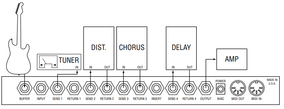 Bypass in a pedal switcher (full diagram)