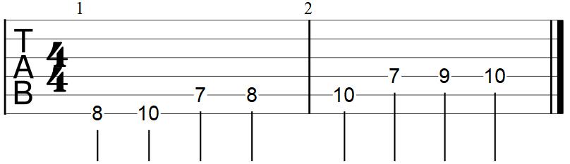 C Major Pentatonic Scale Segment Tabbed