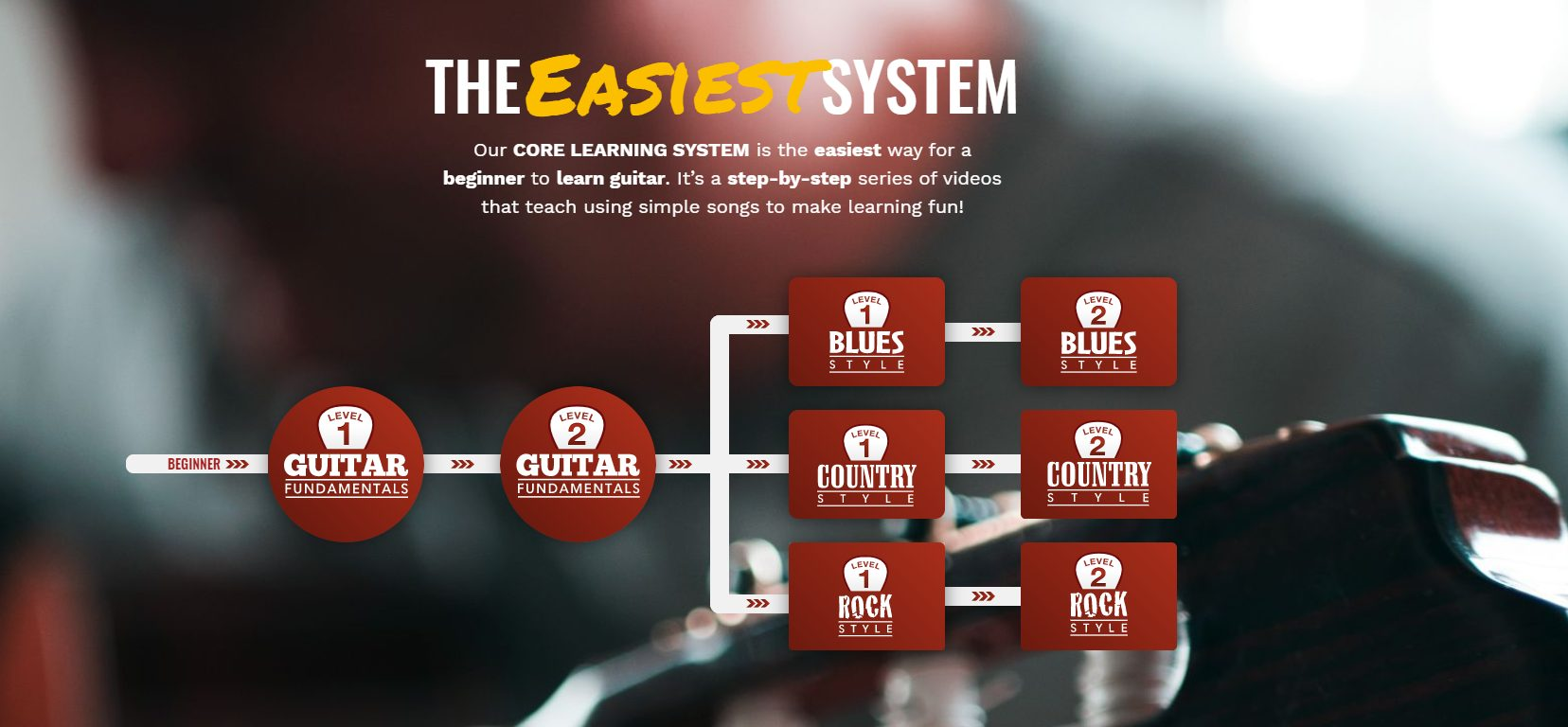 Core Learning System New Screenshot - May 2020
