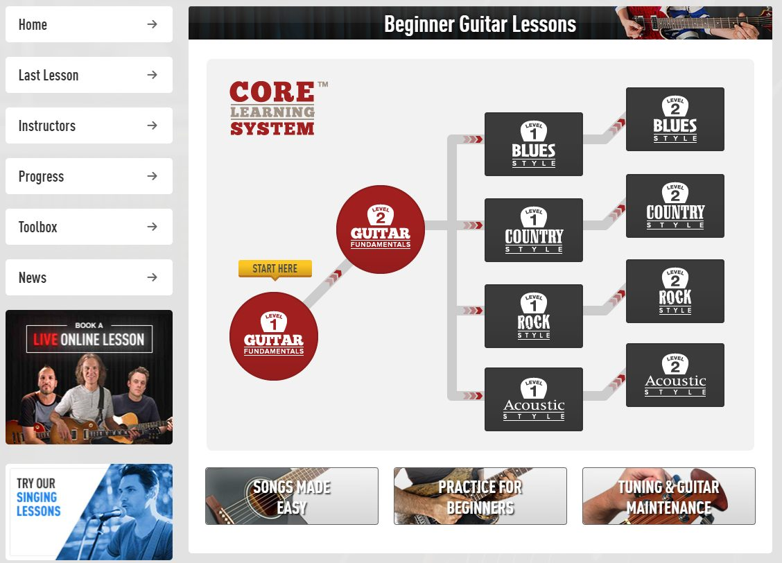 Core Learning System in Guitar Tricks