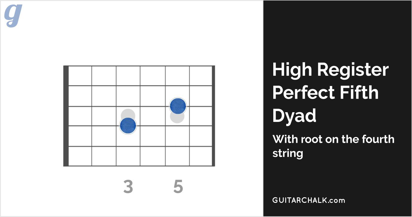 Dyadic F Chord