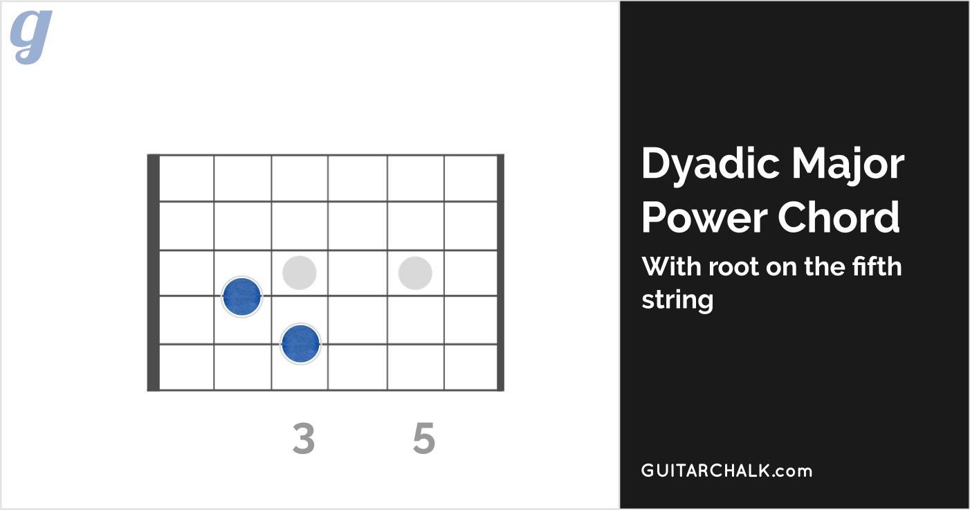 Dyadic C Major Chord