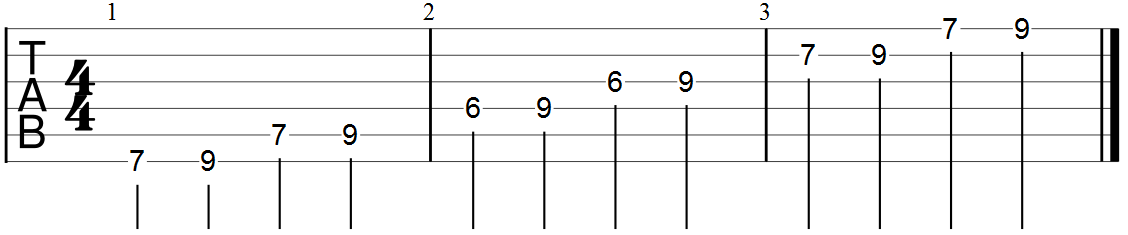 E Pentatonic Scale Exericse (full form)