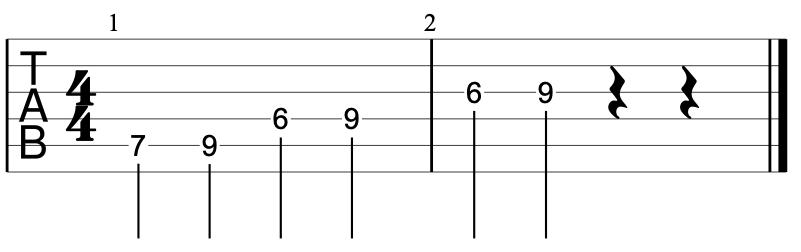 E Pentatonic Scale Guitar Tab