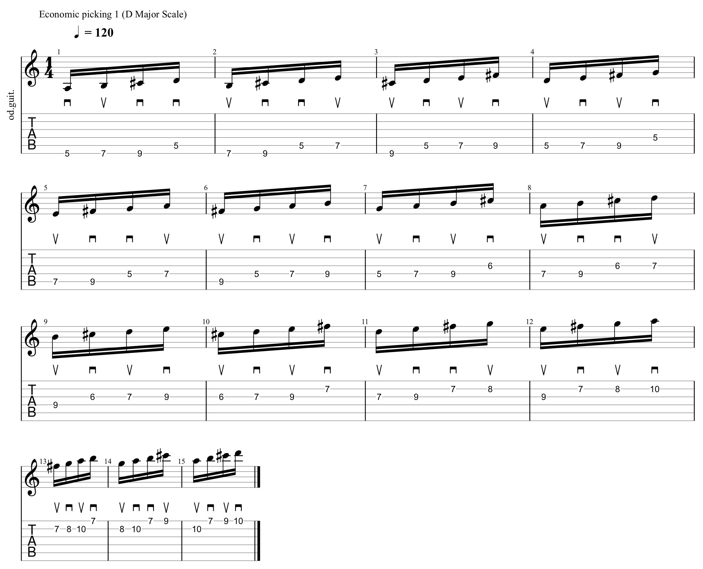 Alternate Picking Guitar Exercise Tab