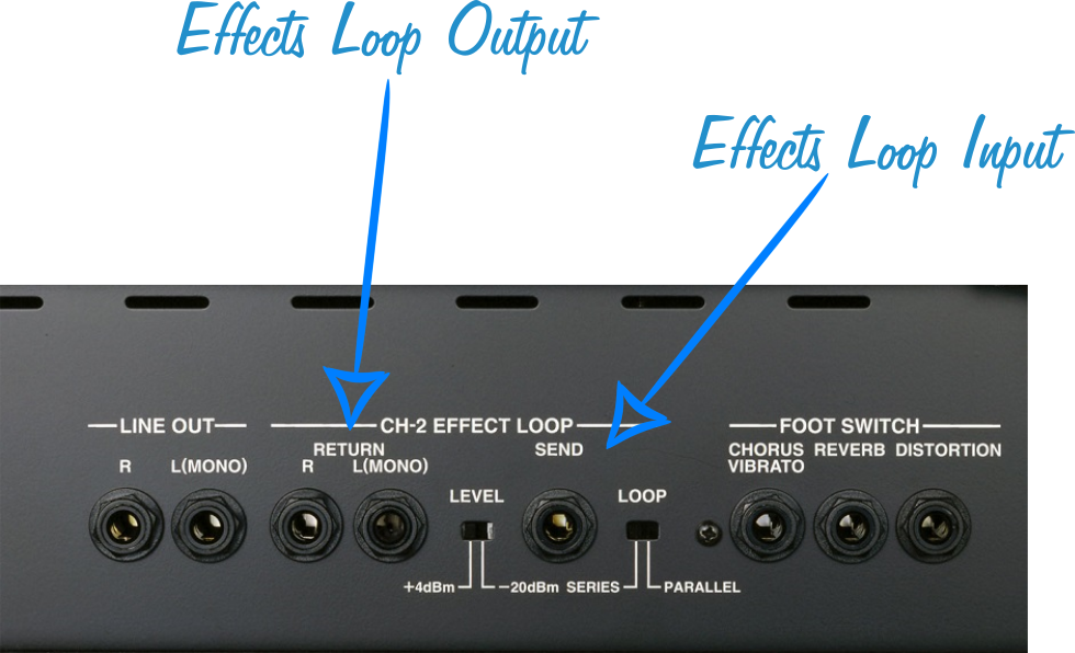 9 Best Guitar Amps (Complete Buying Guide) | Guitar Chalk