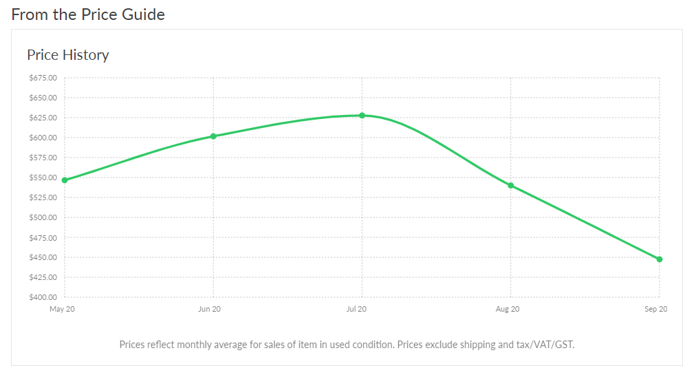 Epiphone Les Paul Custom Price Chart