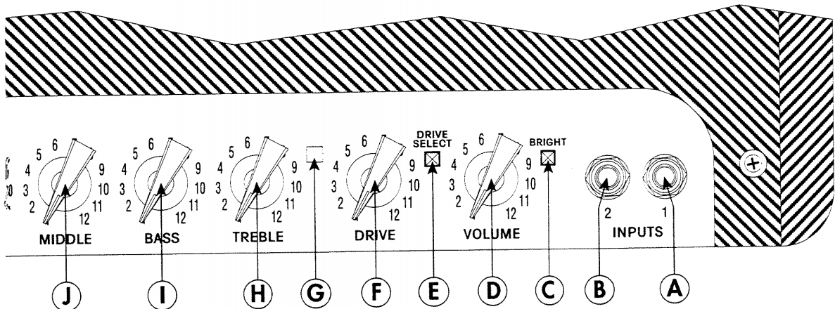 Fender Blues Deluxe User Manual Screenshot (other side of amp controls)