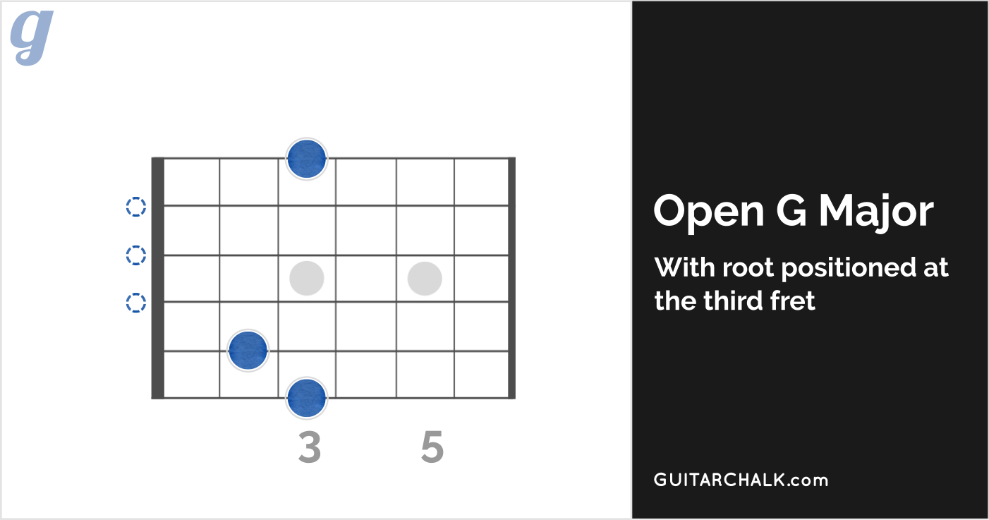 First Form Open G Major Chord Diagram