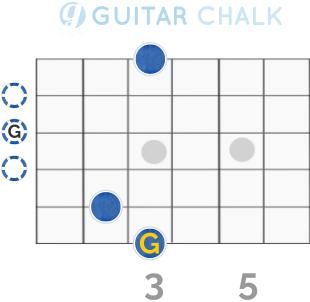 Formal G Chord Diagram